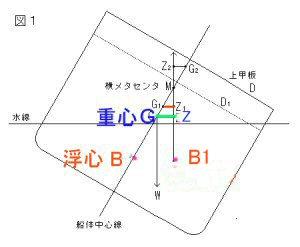 Gm223