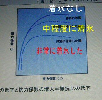 Youkouhi